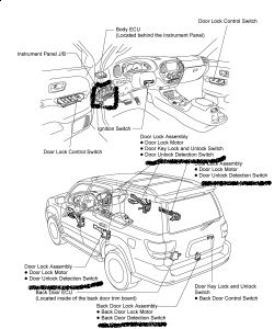 Toyota Sequoia Fuse Layout, Toyota, Free Engine Image For
