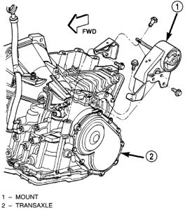 Engine Timing Diagram For 2002 Dodge Neon, Engine, Free