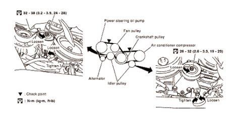2002 Nissan Pathfinder SQUEALING SERPENTINE BELT: Took My