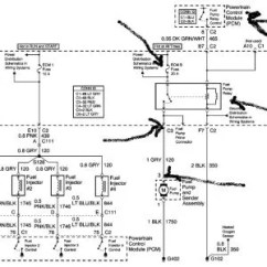 1998 Chevy S10 Fuel Pump Wiring Diagram Diclemente Stages Of Change 6 22 Tefolia De 2001 S 10 No 12v To Relay And Temp Gage Abo Express Van