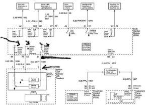2001 Pontiac Grand Am Ignition Switch  Security Code