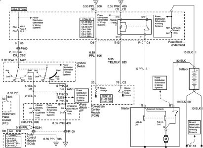 2003 Chevy Impala Fuse Box Diagram, 2003, Free Engine