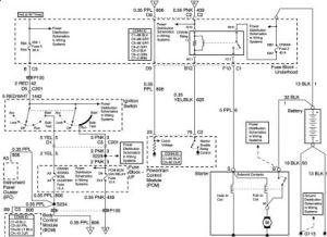 2003 Chevy Impala: No Power to Pcm Fuse & Pcm Crank Fuse