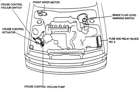 1988 Toyota Camry Vacuum System: Engine Performance