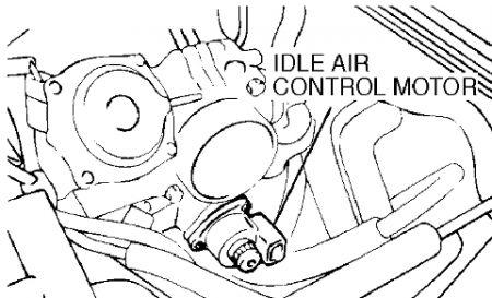 2001 Mitsubishi Montero Problems with Engine Idle: Hi