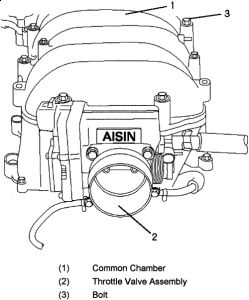 Replacing Thermostat: Six Cylinder Four Wheel Drive