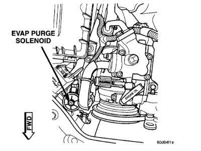 2004 Dodge Intrepid Evap Code P0442: I Have the Code P0442