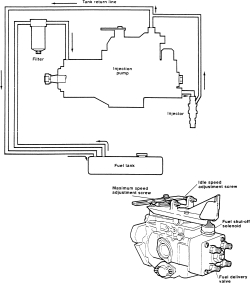 2000 Volkswagen TDI Fuel Delivery Problem: I Have a Jetta