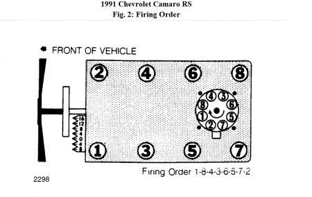 1995 Mitsubishi Galant Fuse Box Diagram 2002 Mitsubishi