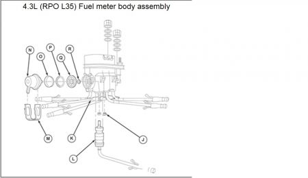 1995 Chevy Blazer Fuel Injector: Engine Mechanical Problem