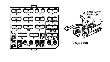 1988 Chevy Corsica ECM Fuse Location: Computer Problem