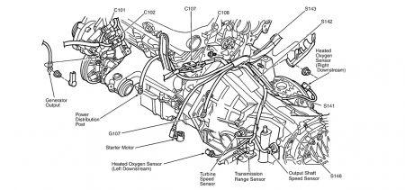 1999 Dodge Intrepid Sensor: Where Do You Install a Speed