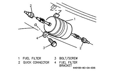 1995 Oldsmobile 88 Fuel Filter: Engine Mechanical Problem