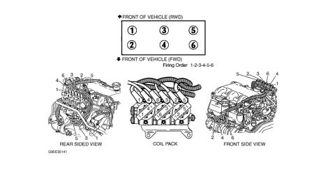 1993 Pontiac Sunbird Firing Order: Engine Mechanical