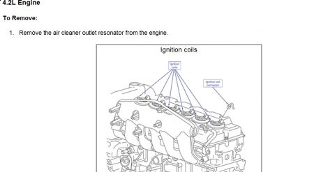 2002 Chevy Trailblazer Number 3 Coil: Were Is the Coils
