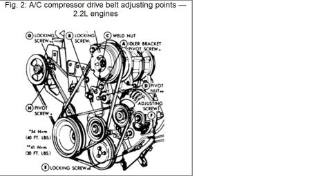 1995 Plymouth Voyager Diagram for Air Conditioning Belt