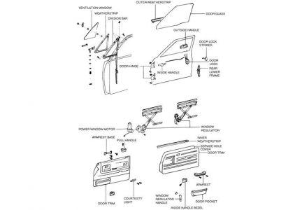 1987 Toyota 4Runner Power Window: I Need to Fix My Power