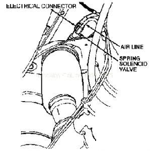 1990 Lincoln Town Car Rear Air Suspension: Suspension
