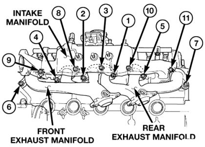 1999 Jeep Cherokee REPLACE MANIFOLD: What Are Typical