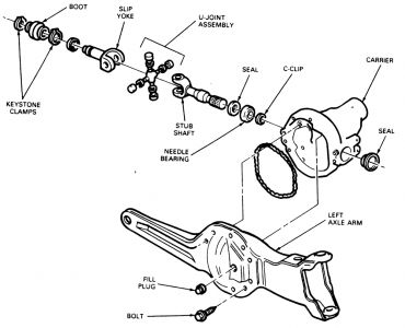 Wiring Diagram Database: 1995 Ford F150 4x4 Front Axle Diagram