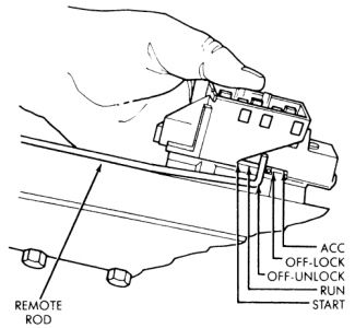 1988 Jeep Cherokee Ignition Switch Wiring Diagram
