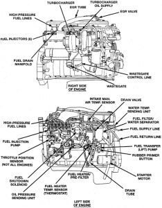 1998 Dodge Truck Fuel Injection: Engine Performance