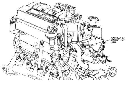 1991 Ford Bronco Water Temperature Sending Unit: Engine