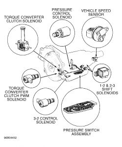 Gm 4l60e Transmission Electrical Diagram TH400