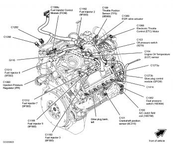 Labeled Car Engine Diagram