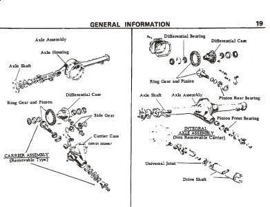 9 Inch ford schematic