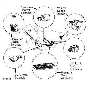 4l60e vss wiring diagram pioneer avic n3 2 1993 chevy van reman transmission: hello, this is the second ...