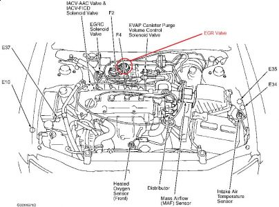 00 Nissan Sentra Starter Location, 00, Free Engine Image