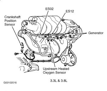 2000 Dodge Caravan Crank Sensor: Hello, My Car Had Stopped