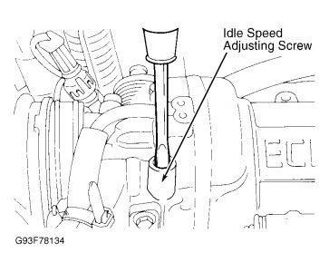 2000 Mitsubishi Eclipse IAC Motor: My Idle Sits Way Too