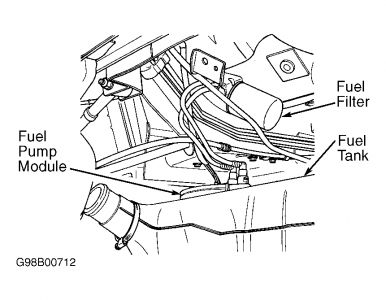 Need Location of Fuel Filter: Six Cylinder Two Wheel Drive