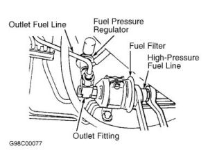 Need Location of Fuel Filter: Six Cylinder Two Wheel Drive
