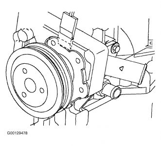 2000 Saturn SL2 Water Pump: Engine Cooling Problem 2000