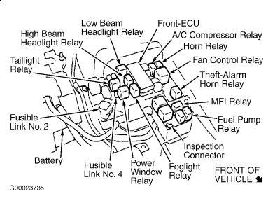 2001 Dodge Stratus Cam Sensor Malfunction & Manifold Di
