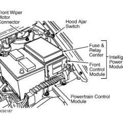 2001 Dodge Caravan Starter Wiring Diagram 2016 F150 Mirror Speedometer: My Speedometer And Tach Quit Working