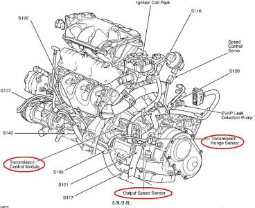 2001 Chrysler Town and Country Transmission Issue: I'm