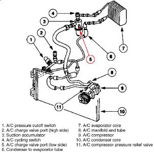 2001 Ford expedition air conditioner recharge