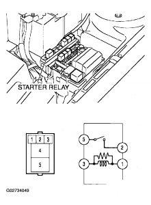2002 Chrysler Sebring Wont Start: I Replaced the Battery