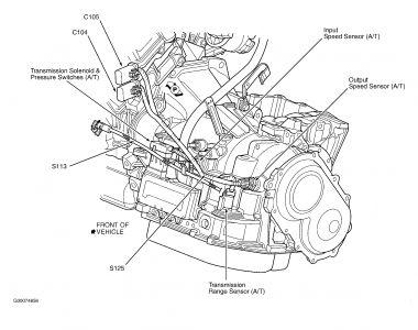 2002 Chrysler Sebring Does Leak at Solenoid Pack Warrant Ch