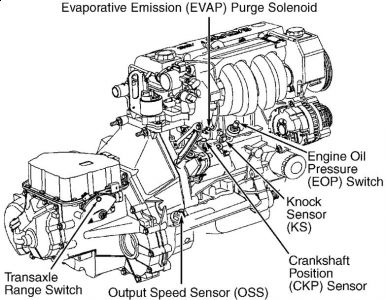 How To Remove The Front Oxygen Sensor In A Saturn S Series