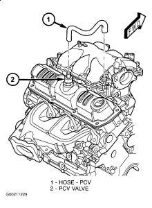 2003 Dodge Caravan PCV Valve Replacement: Where Is the PCV