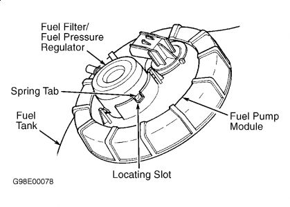 2003 Dodge Stratus Fuel Filter: Engine Performance Problem