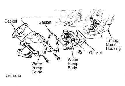 2000 Pontiac Grand Am Engine Diagram