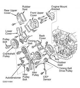 2003 Acura MDX Timing Belt Replacement: What Is