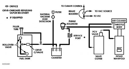 2004 Dodge Neon Vacuum Diagram, 2004, Free Engine Image
