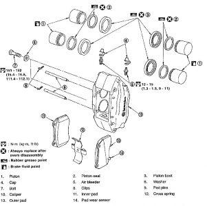 2004 Nissan Sentra Torque: I Have a Sentra Ser Spec-v with
